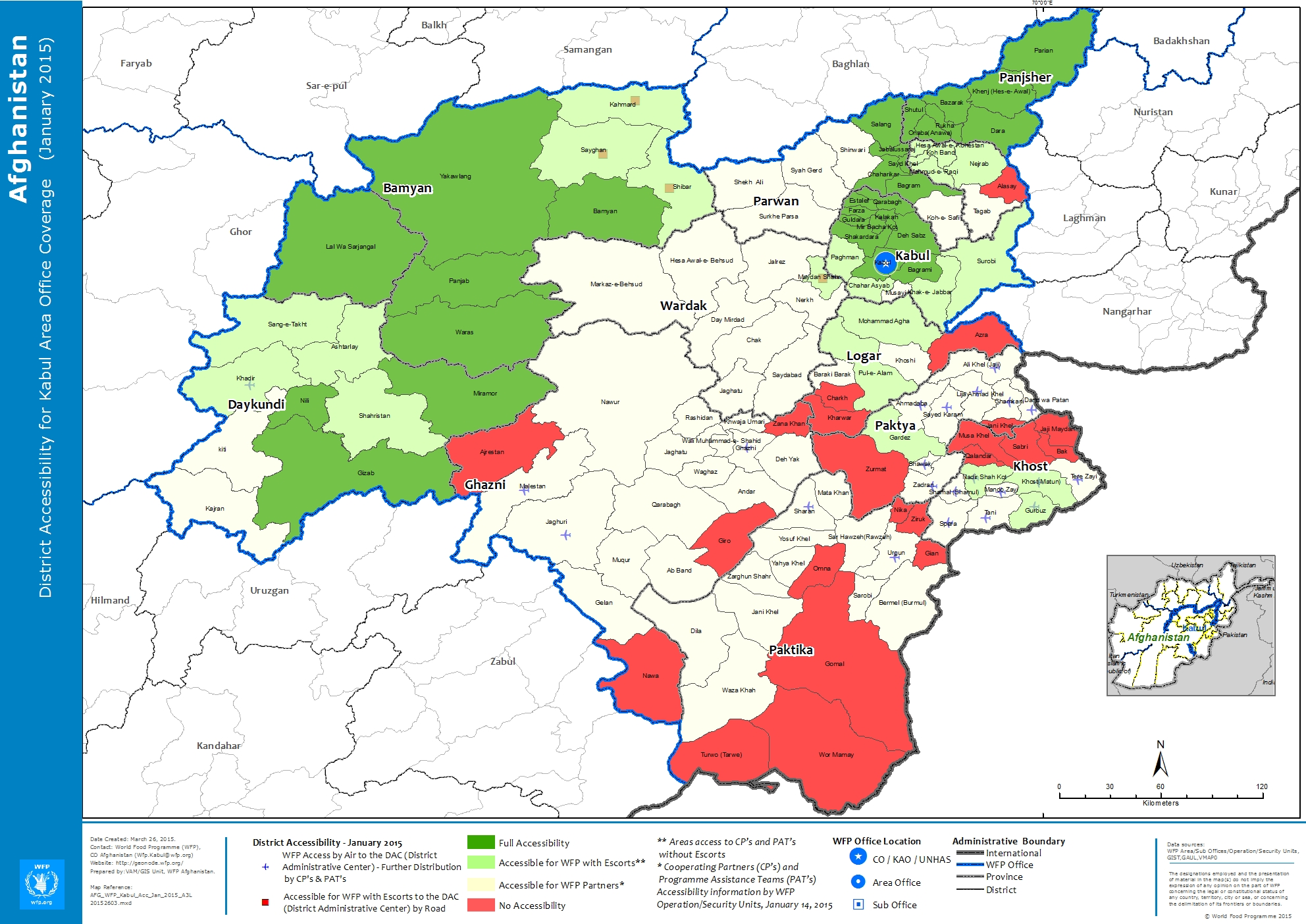 Afghanistan District Accessibility for Kabul Area Office Coverage